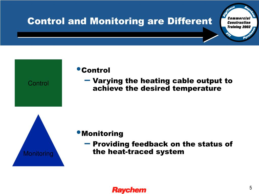 Control and Monitoring are Different