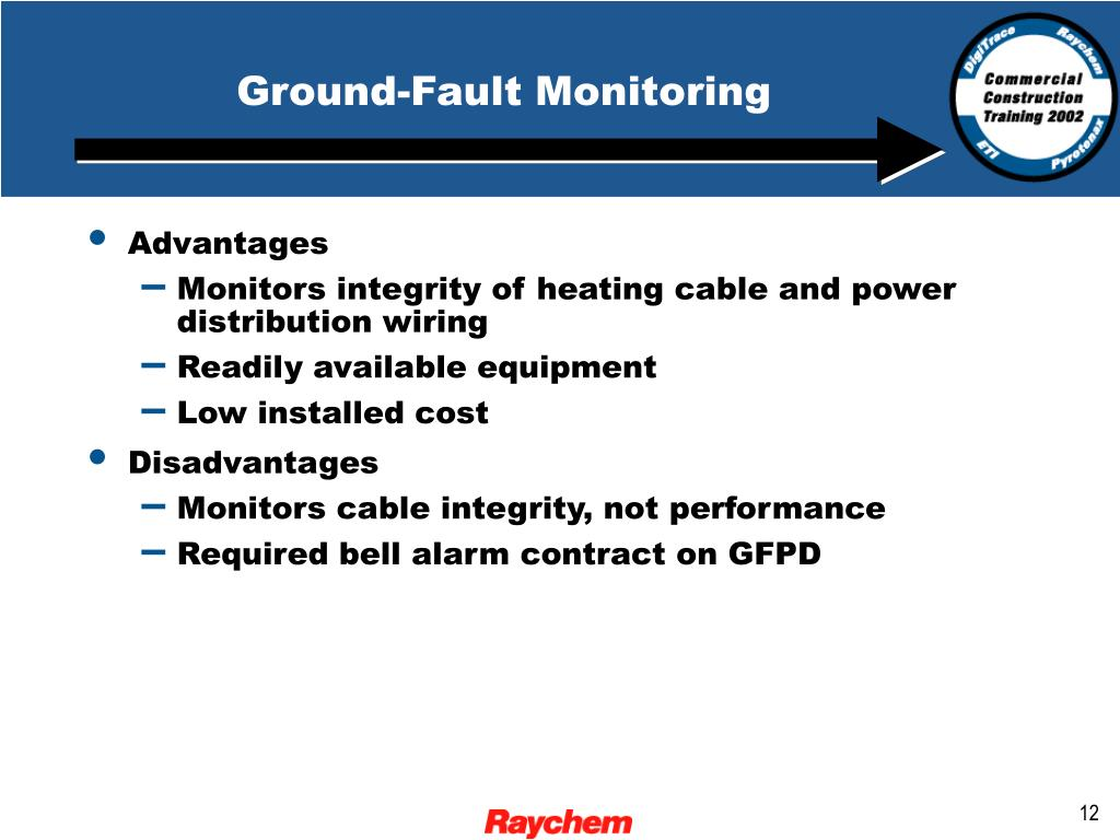 Ground-Fault Monitoring