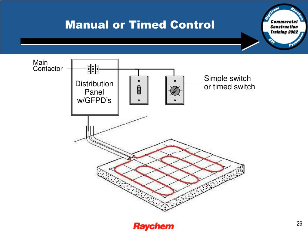 Manual or Timed Control