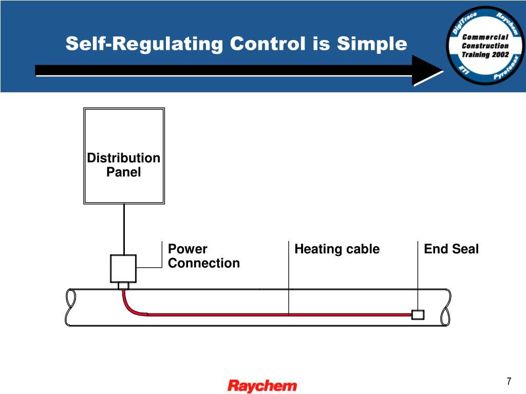 Self-Regulating Control is Simple