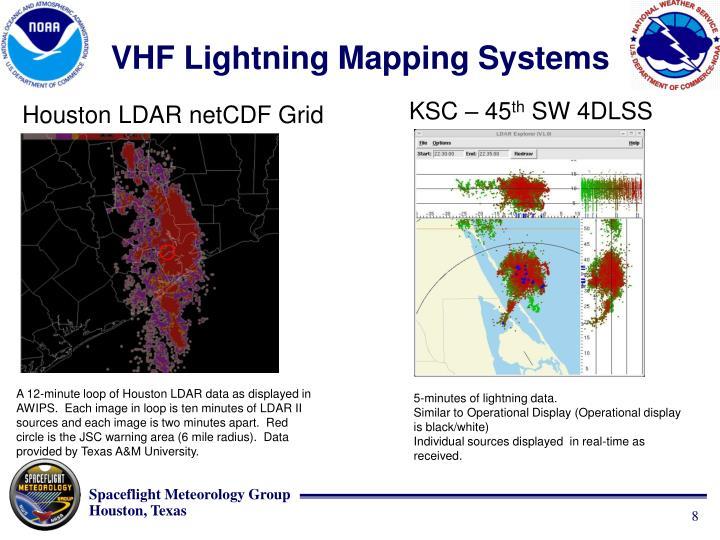 Houston LDAR netCDF Grid