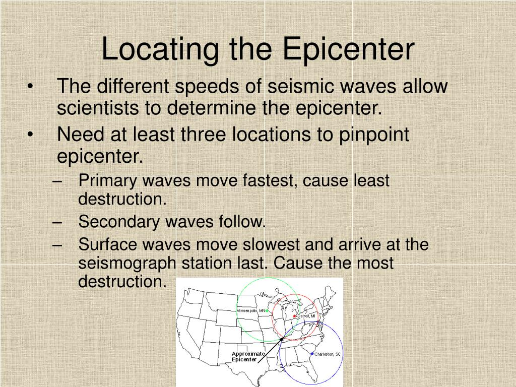 Locating the Epicenter