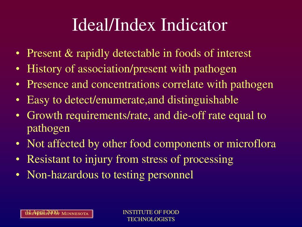 Ideal/Index Indicator