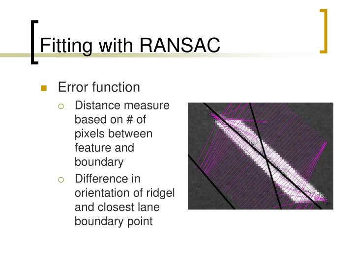 Fitting with RANSAC