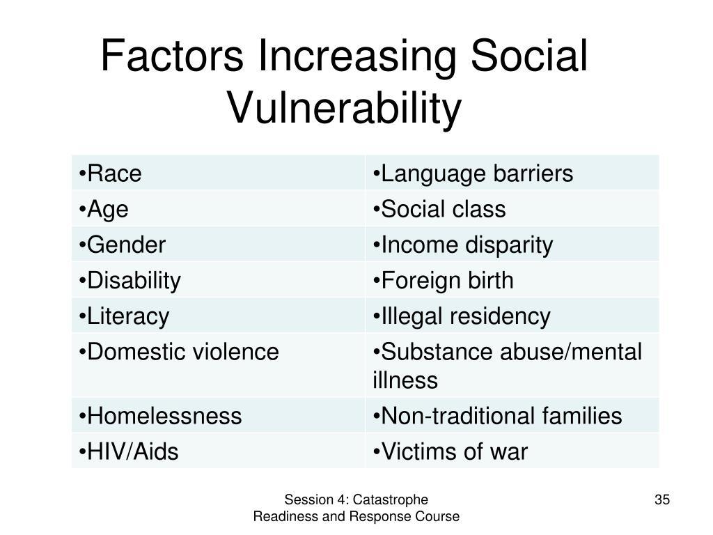 Factors Increasing Social Vulnerability