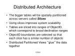 distributed architecture