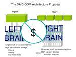 the saic odm architecture proposal1