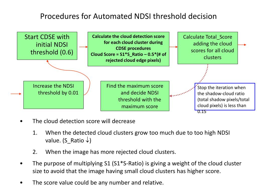 Procedures for Automated NDSI threshold decision