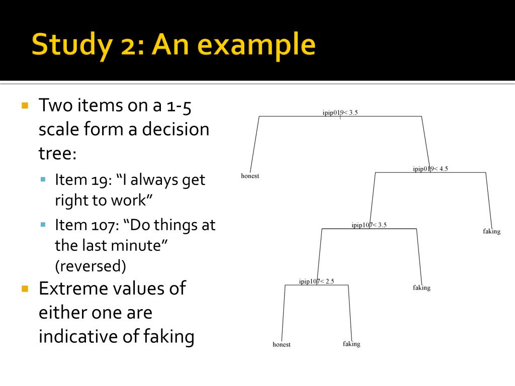Study 2: An example