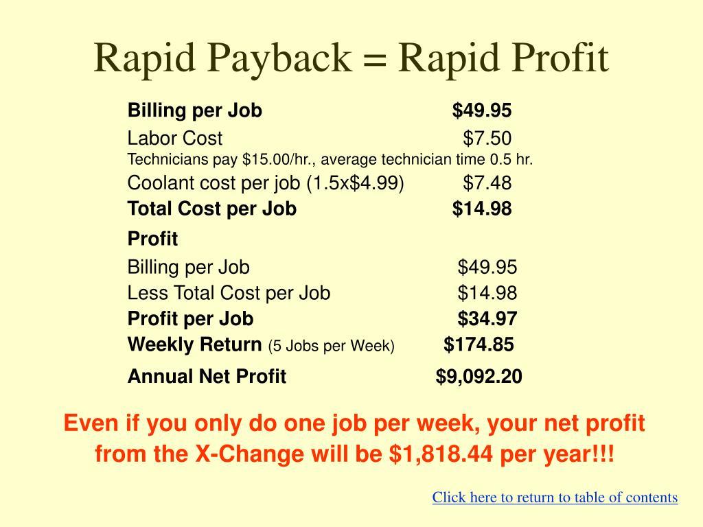 Rapid Payback = Rapid Profit