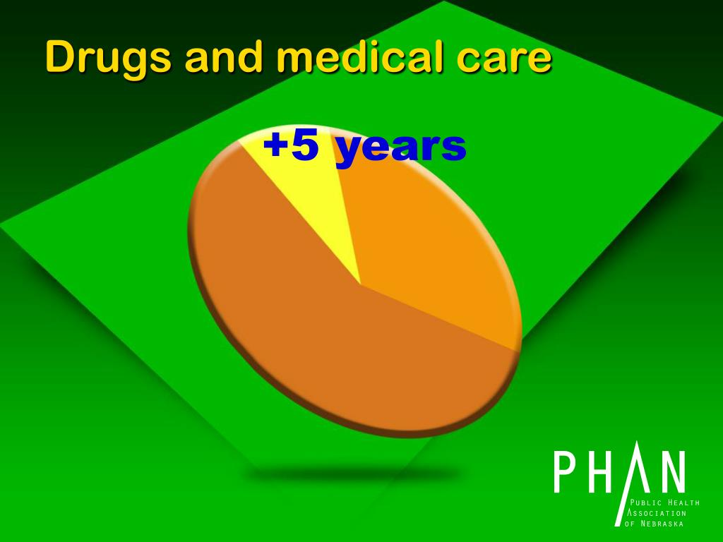 Drugs and medical care