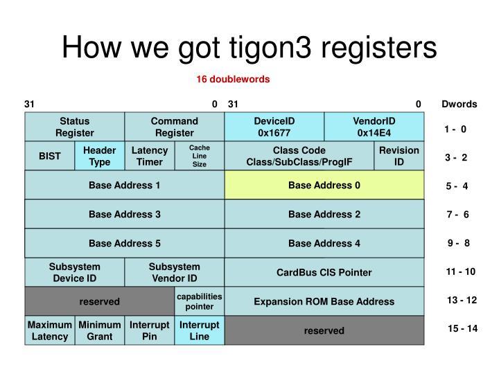 How we got tigon3 registers