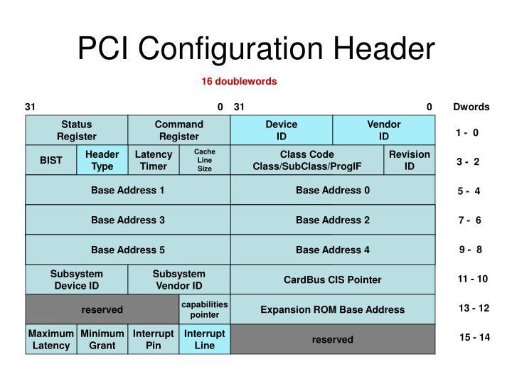 PCI Configuration Header
