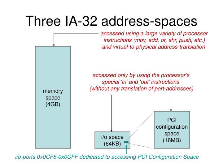 Three IA-32 address-spaces