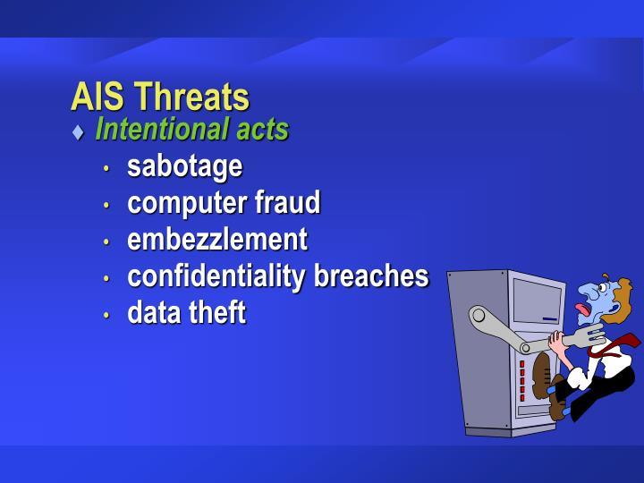 AIS Threats