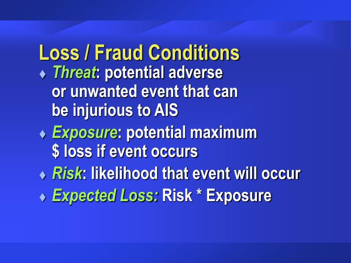 Loss / Fraud Conditions