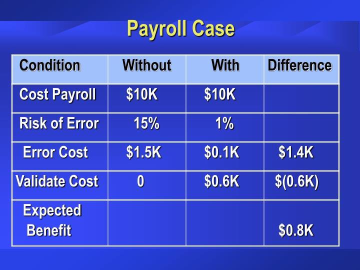 Payroll Case