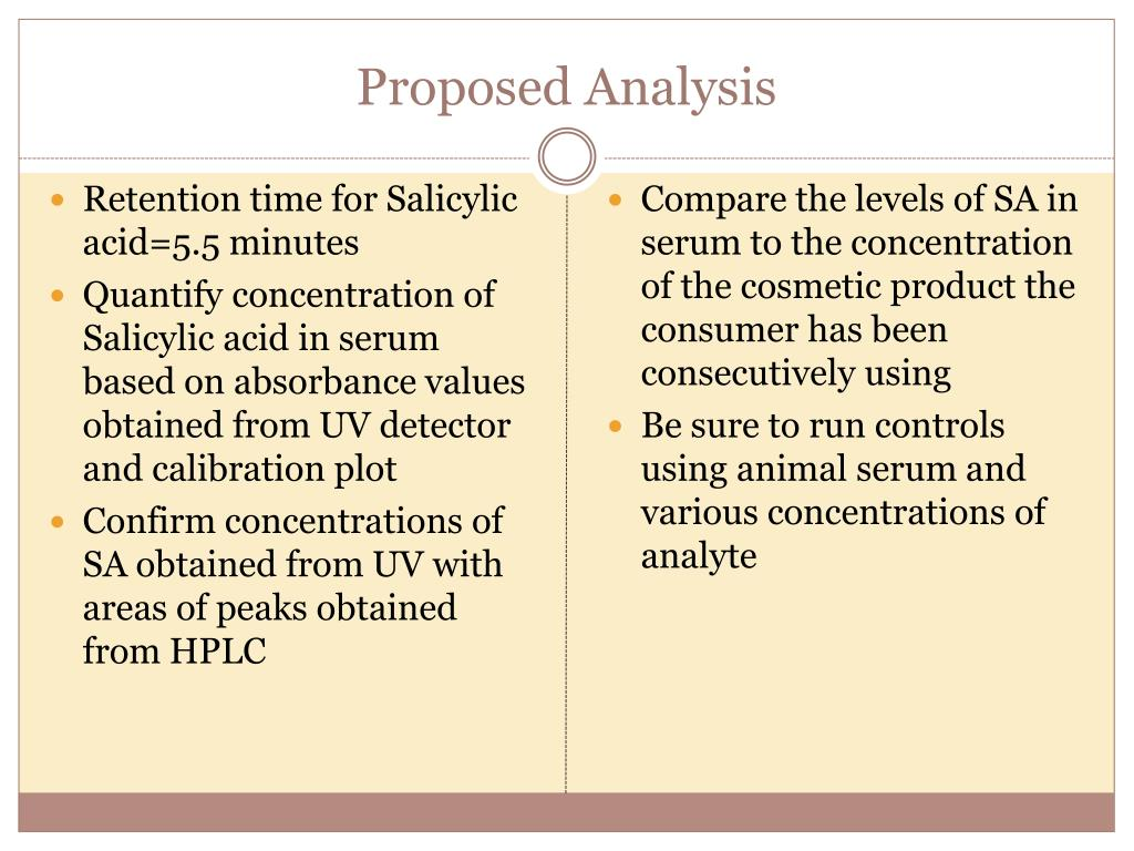 Proposed Analysis