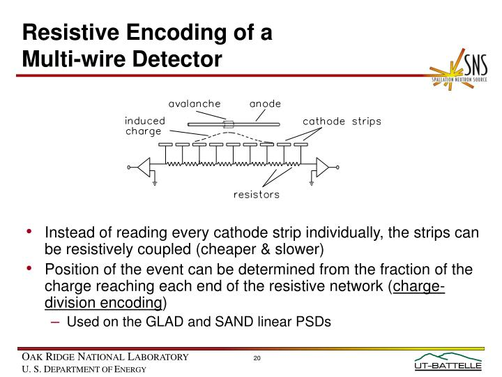 Resistive Encoding of a