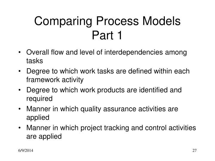 Comparing Process Models