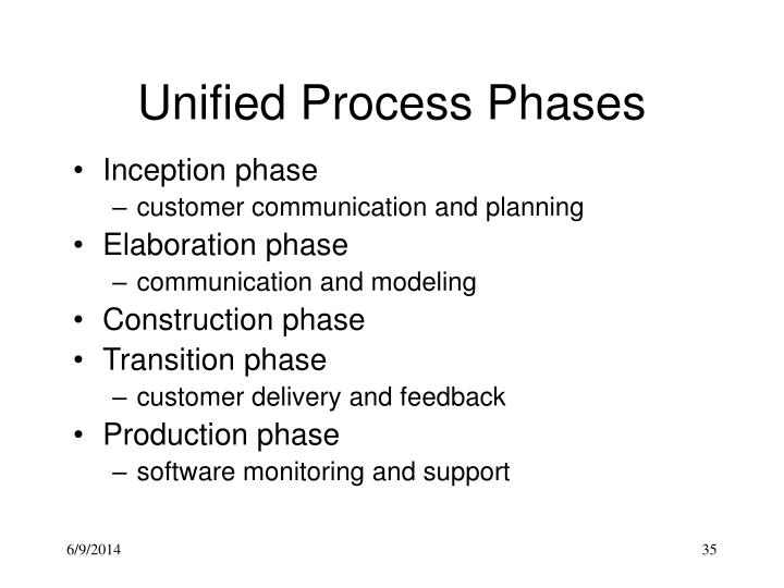 Unified Process Phases