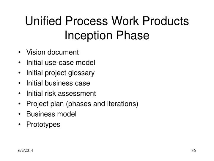 Unified Process Work Products