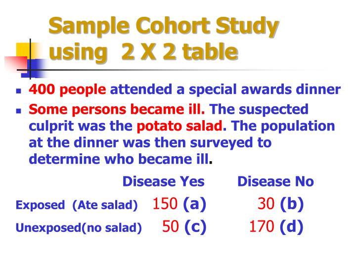Sample Cohort Study