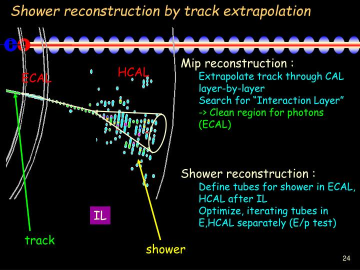 Shower reconstruction by track extrapolation