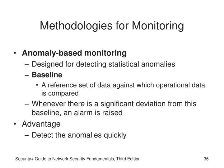 Methodologies for Monitoring