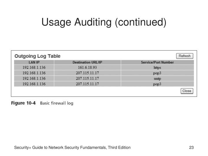 Usage Auditing (continued)