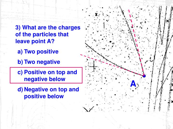 3) What are the charges of the particles that leave point A?