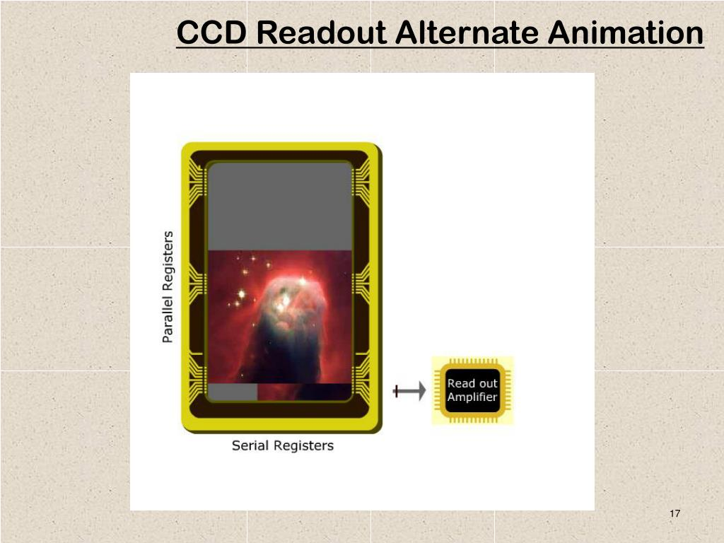 CCD Readout Alternate Animation
