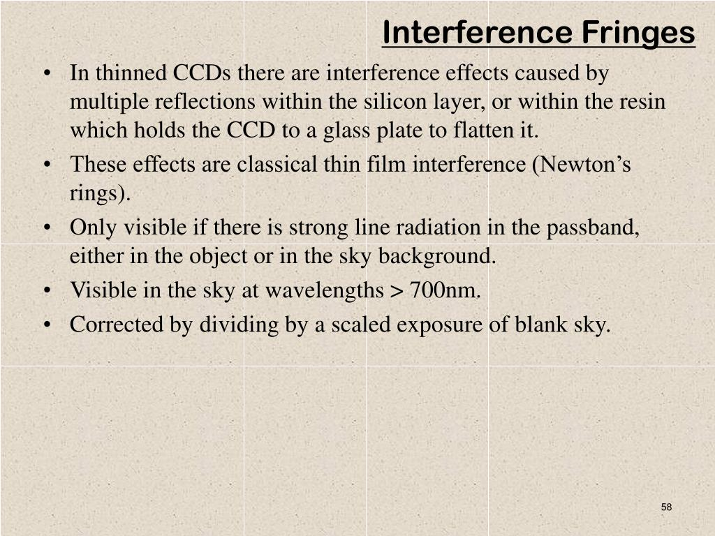 Interference Fringes