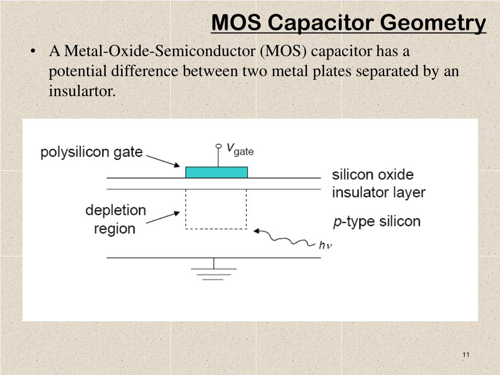 MOS Capacitor Geometry