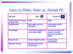 intro to pdas palm vs pocket pc