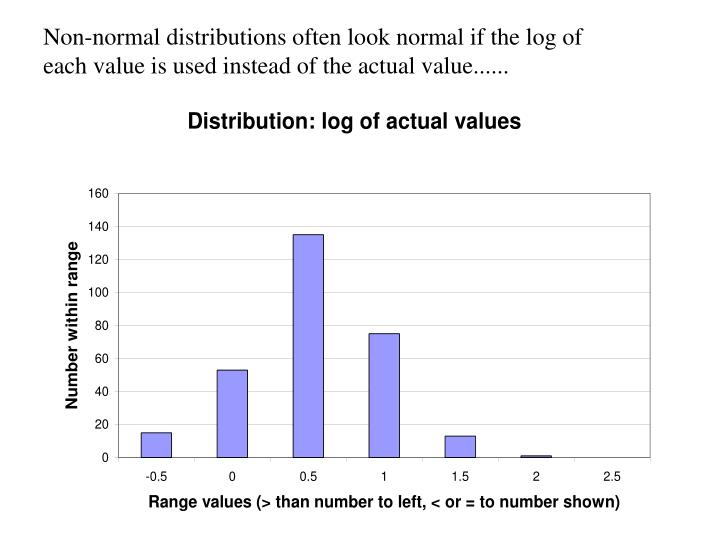 Non-normal distributions often look normal if the log of each value is used instead of the actual value......