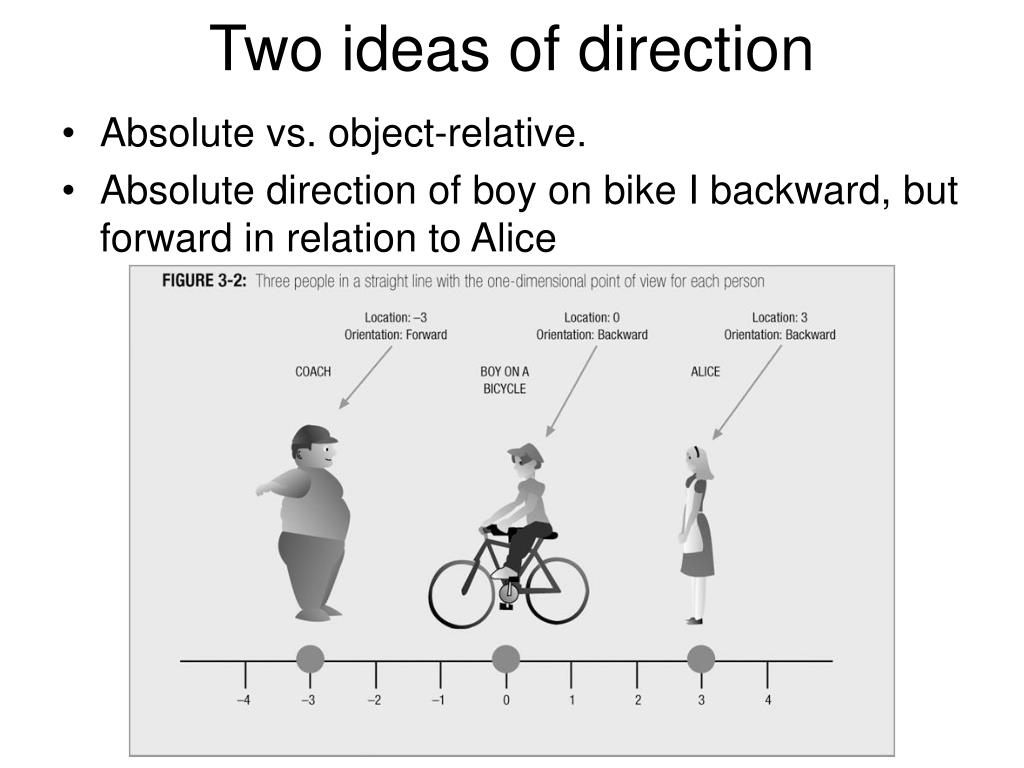 Two ideas of direction