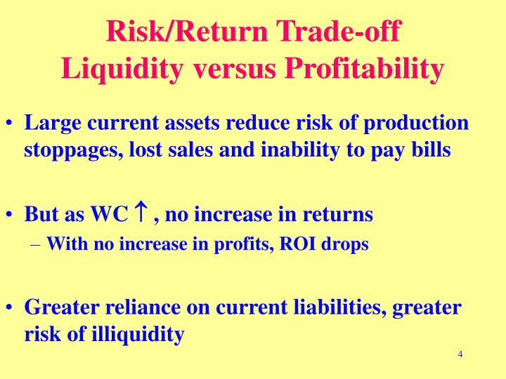 Risk/Return Trade-off