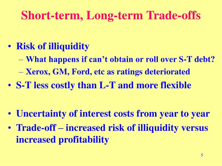 Short-term, Long-term