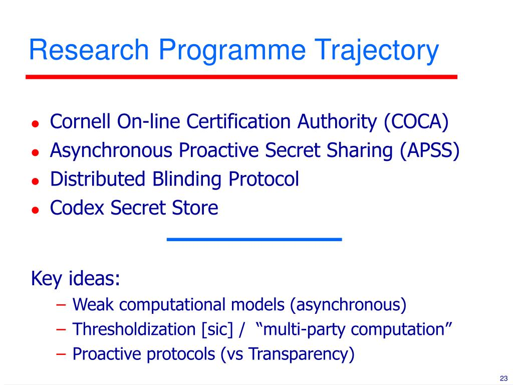 Research Programme Trajectory