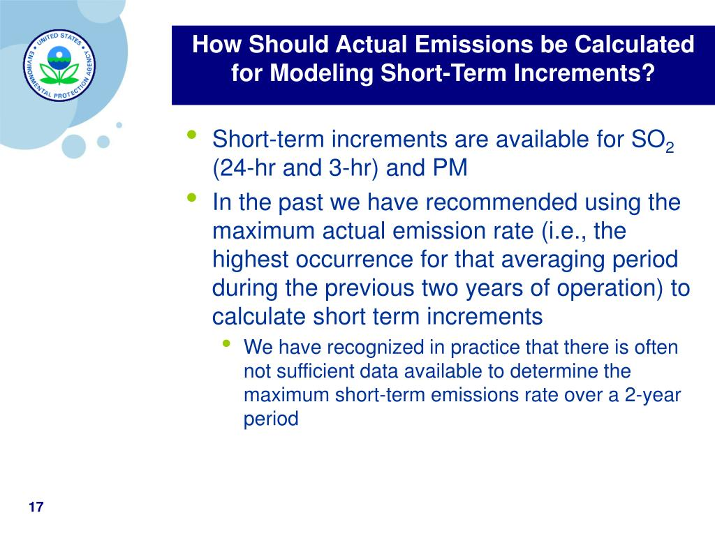 How Should Actual Emissions be Calculated for Modeling Short-Term Increments?