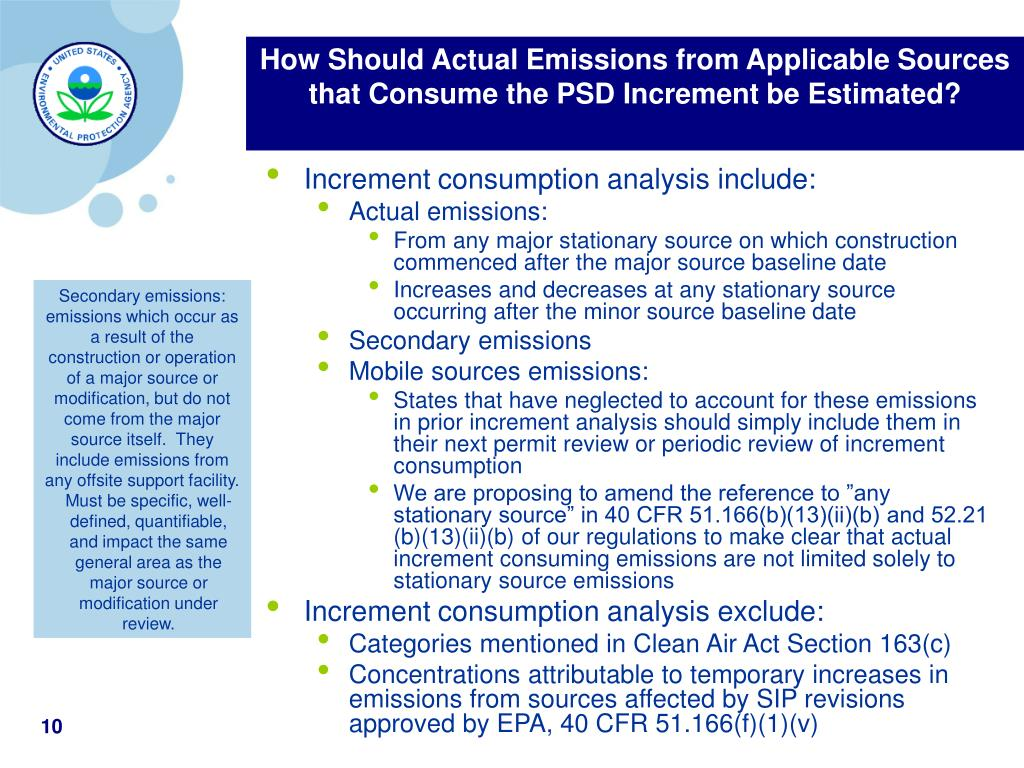 How Should Actual Emissions from Applicable Sources that Consume the PSD Increment be Estimated?