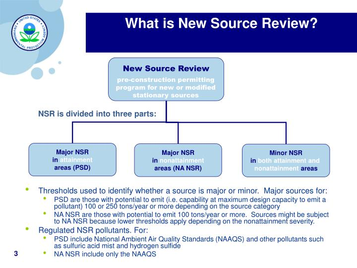 What is new source review