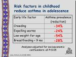 risk factors in childhood reduce asthma in adolescence