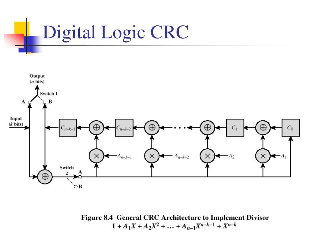 Digital Logic CRC