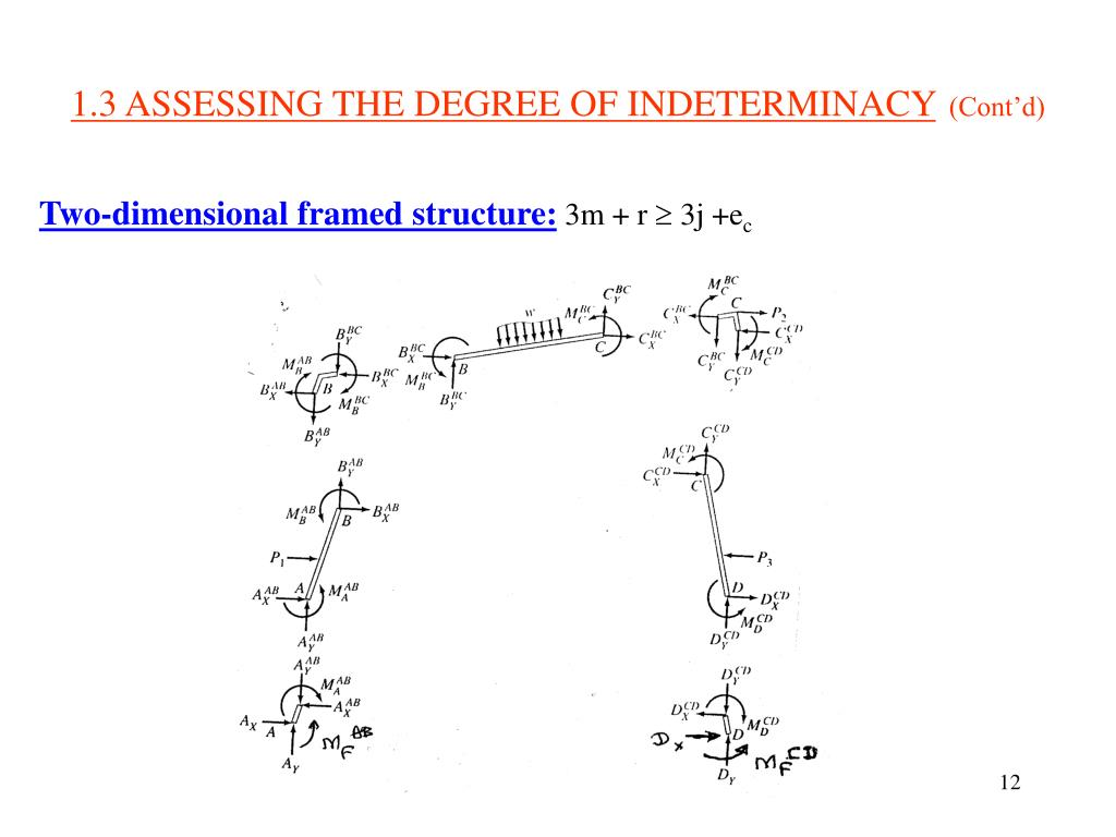 1.3 ASSESSING THE DEGREE OF INDETERMINACY