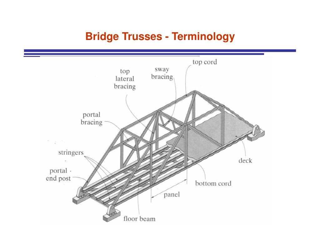 Bridge Trusses - Terminology