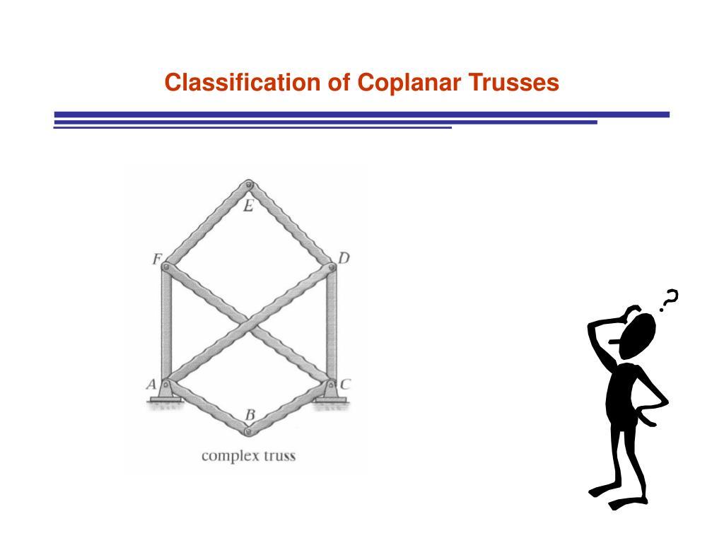 Classification of Coplanar Trusses