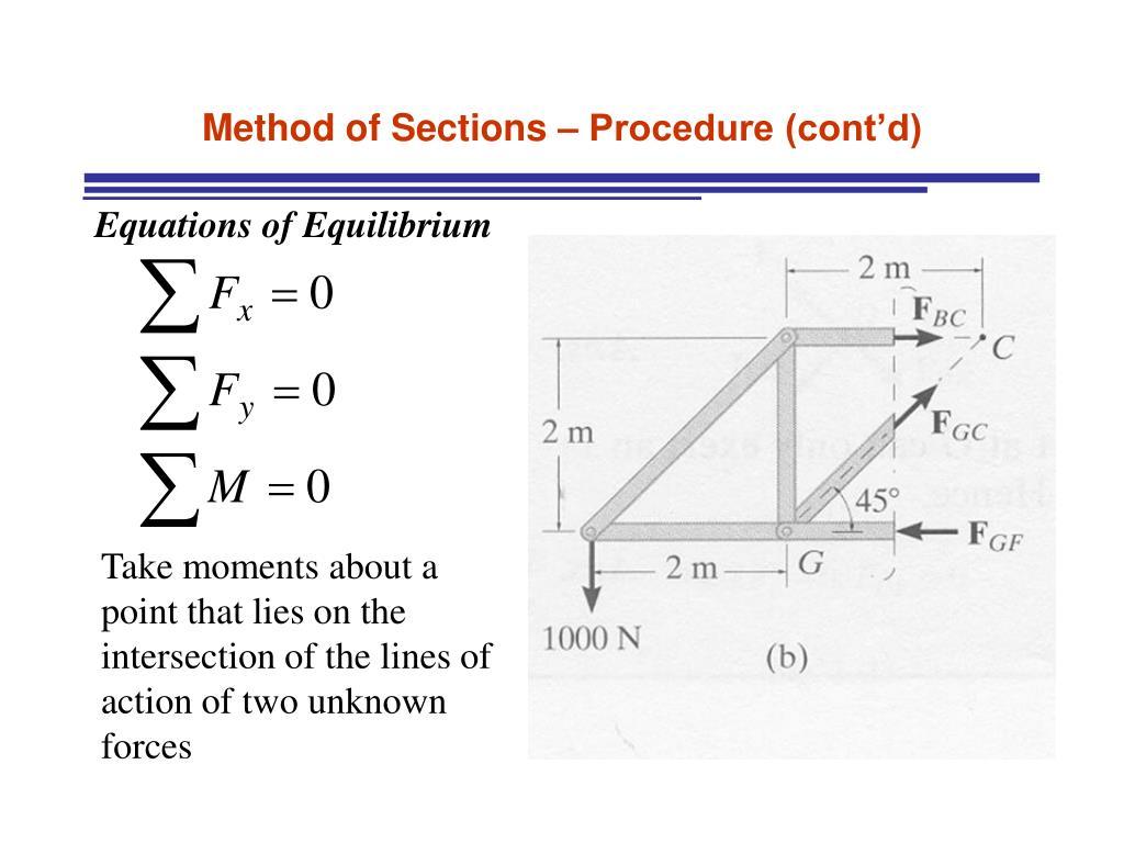 Method of Sections – Procedure (cont'd)