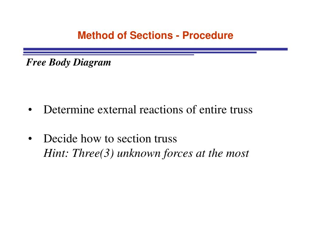 Method of Sections - Procedure